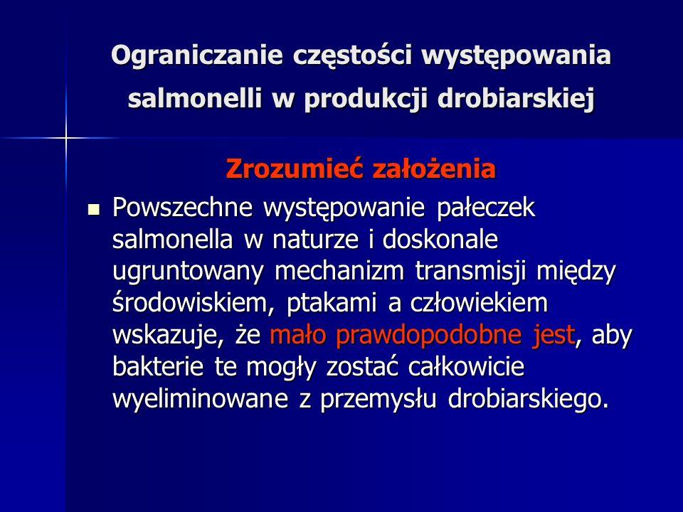 Drobiarz = Producent drobiu= Przedsiębiorca spożywczy! Przedsiębiorstwo spożywcze- przedsiębiorstwo prowadzące jakąkolwiek działalność związaną z jaki