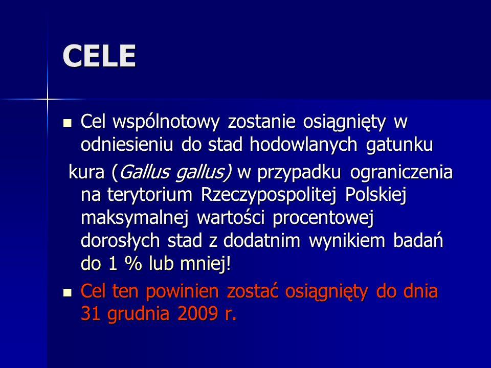 W 2004 r. w stadach hodowlanych kur w okresie nieśności, Salmonella spp. stwierdzono W 2004 r. w stadach hodowlanych kur w okresie nieśności, Salmonel