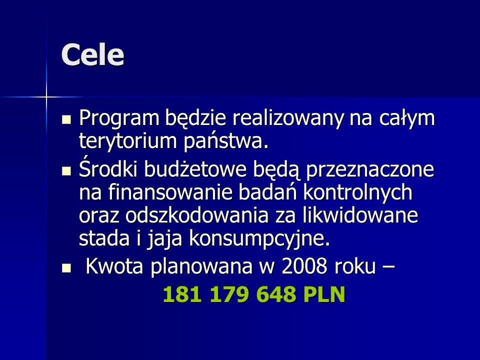 Cele Rozporządzenie EU (1168/2006 z 31.07.2006) wyznaczyło cel wspólnotowy w odniesieniu do następujących serotypów pałeczek Salmonella: Rozporządzeni