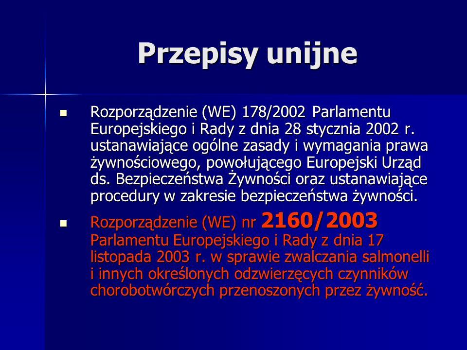 Przepisy unijne