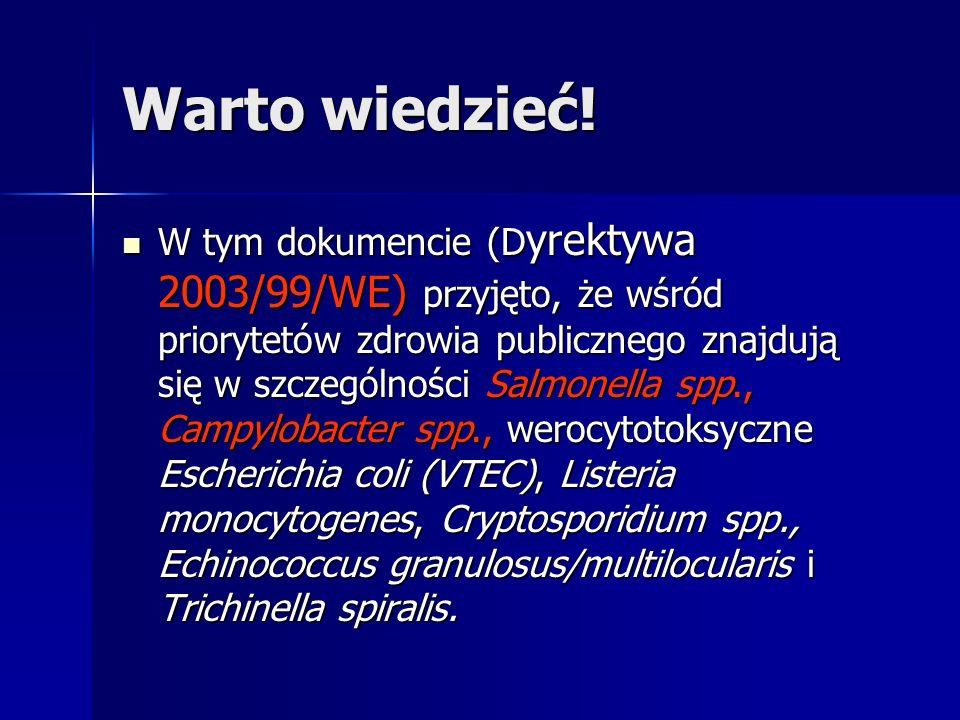Warto wiedzieć ! Opierając się na tym rozporządzeniu (178/2002) i przyjmując, że ochrona zdrowia ludzi przed chorobami i zakażeniami przenoszonymi bez