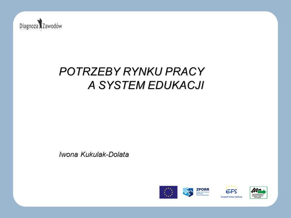 POTRZEBY RYNKU PRACY A SYSTEM EDUKACJI Iwona Kukulak-Dolata