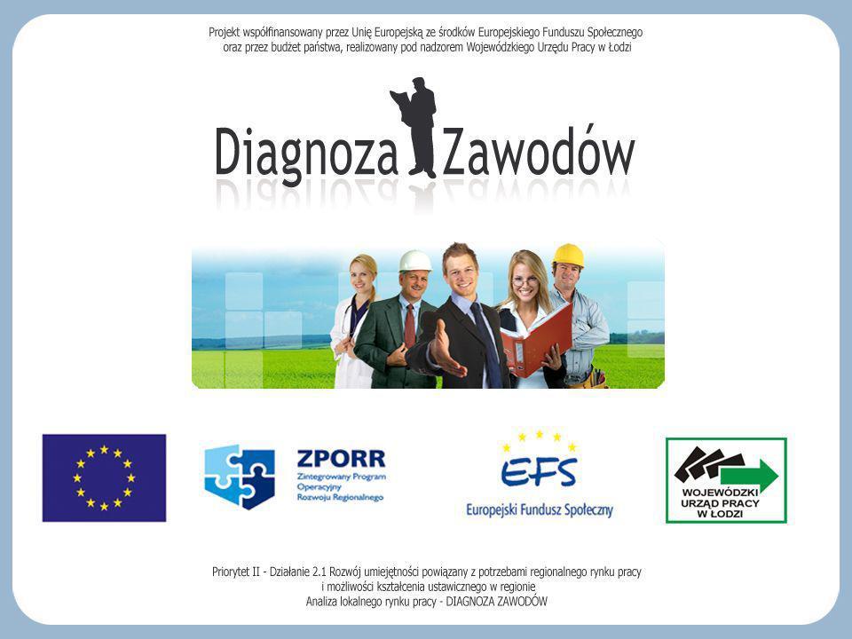 WNIOSKI – rynek pracy stan obecny Sytuacja na rynku pracy województwa łódzkiego charakteryzuje się stosunkowo niskim poziomem zatrudnienia i wysokim poziomem bezrobocia.