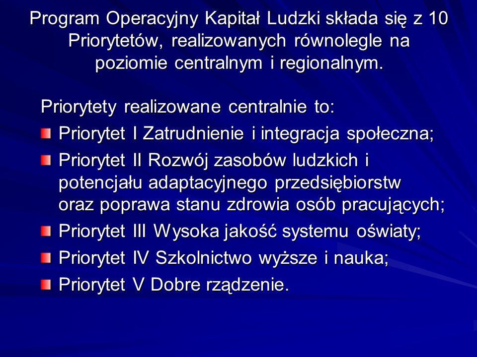 Program Operacyjny Kapitał Ludzki składa się z 10 Priorytetów, realizowanych równolegle na poziomie centralnym i regionalnym. Priorytety realizowane c