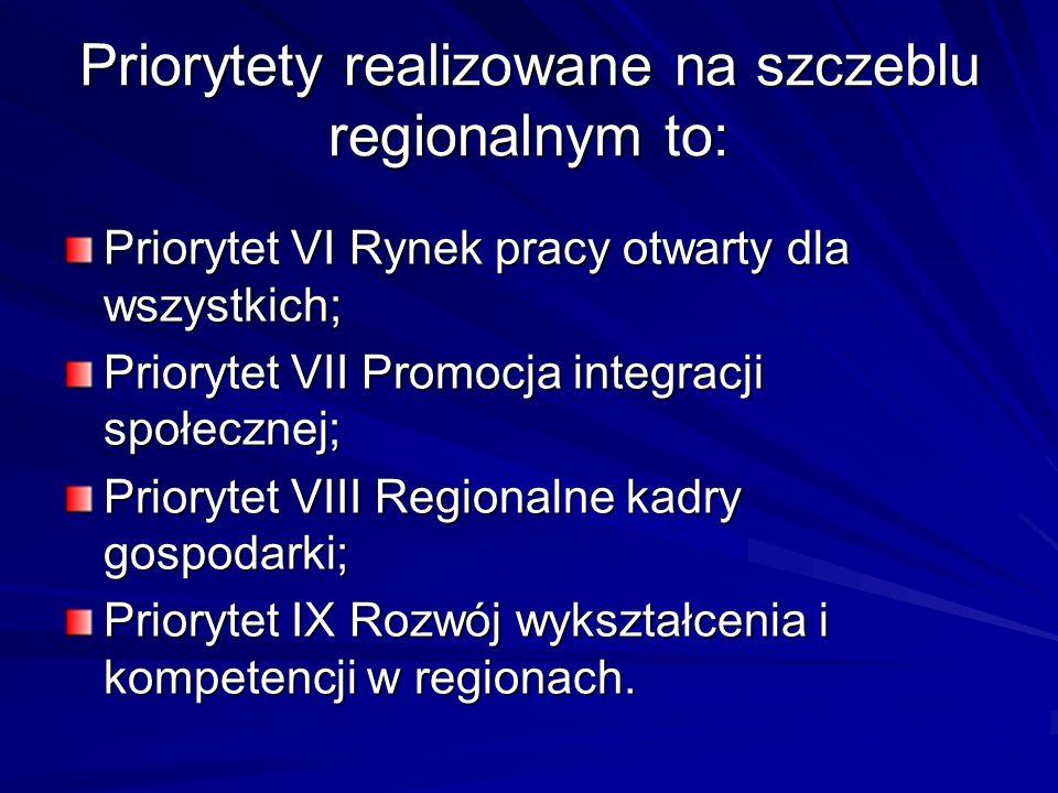 Priorytety realizowane na szczeblu regionalnym to: Priorytet VI Rynek pracy otwarty dla wszystkich; Priorytet VII Promocja integracji społecznej; Prio