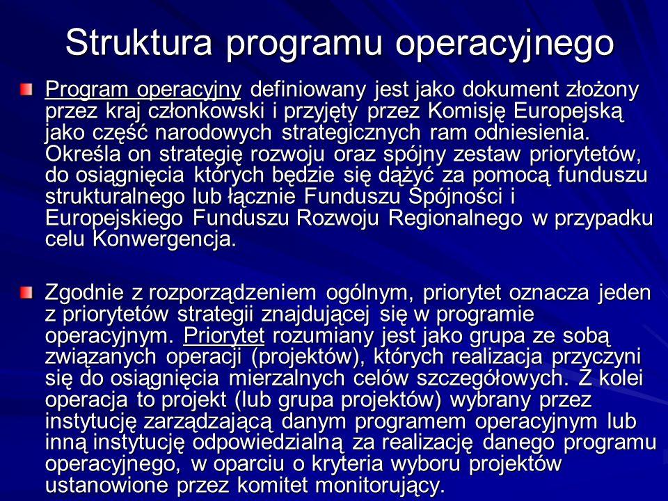 Struktura programu operacyjnego Program operacyjny definiowany jest jako dokument złożony przez kraj członkowski i przyjęty przez Komisję Europejską j