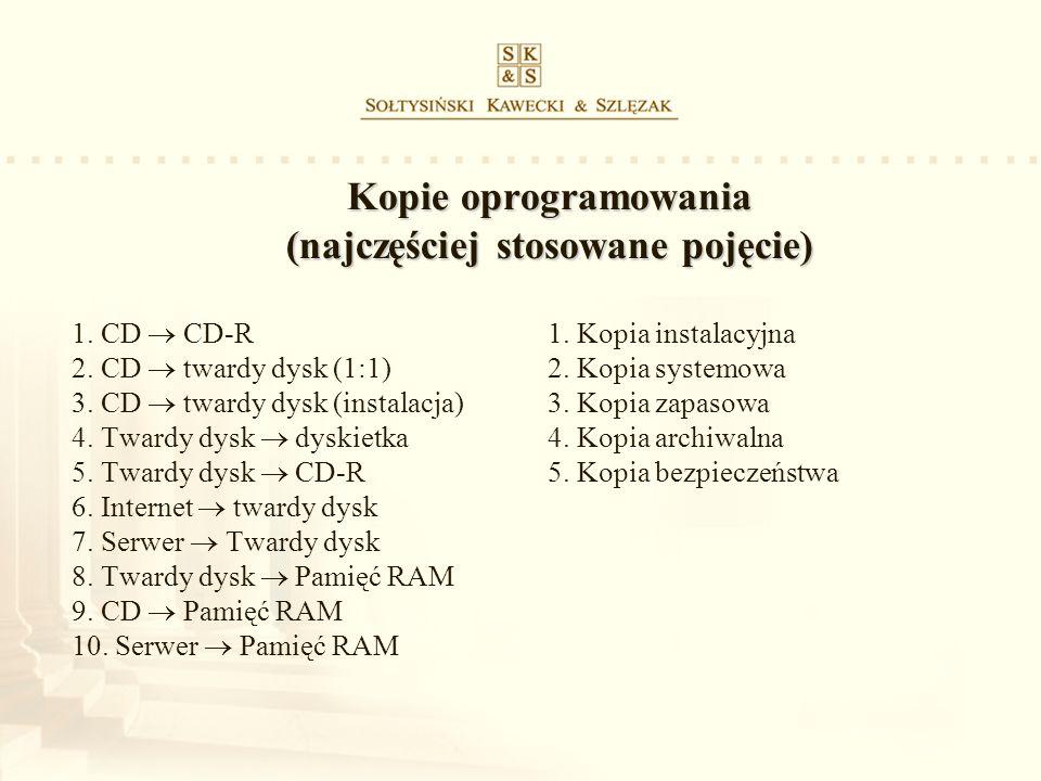 Kopie oprogramowania (najczęściej stosowane pojęcie) 1. CD CD-R 2. CD twardy dysk (1:1) 3. CD twardy dysk (instalacja) 4. Twardy dysk dyskietka 5. Twa
