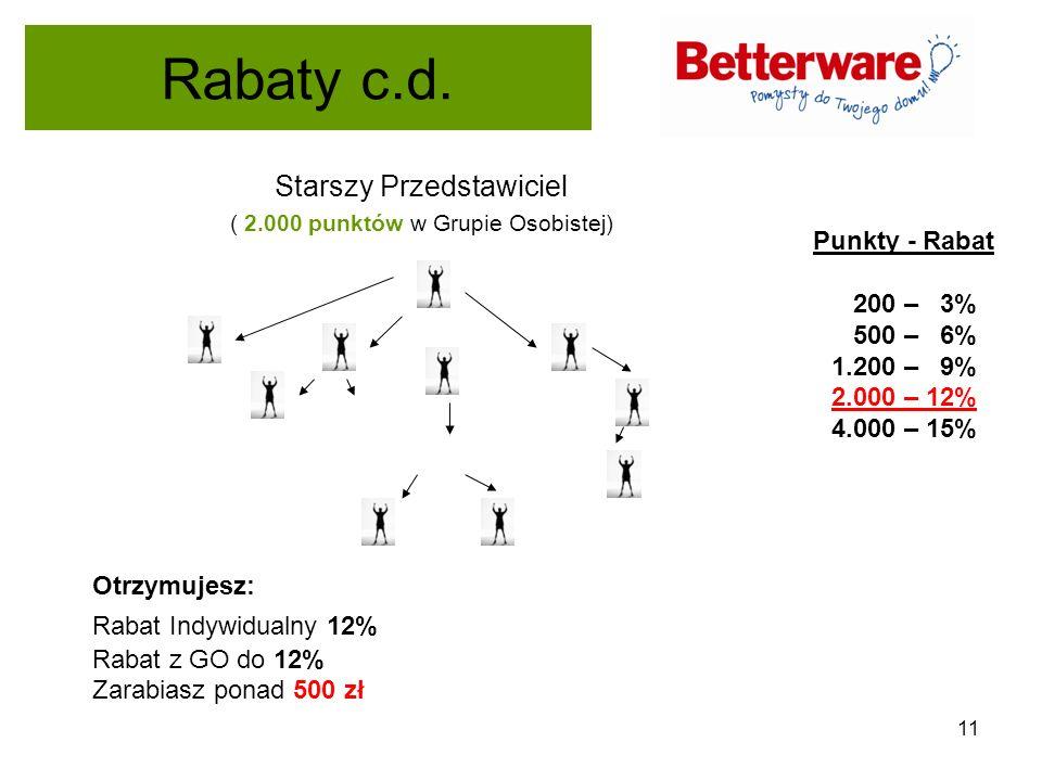 Rabaty c.d. Starszy Przedstawiciel ( 2.000 punktów w Grupie Osobistej) 11 Punkty - Rabat 200 – 3% 500 – 6% 1.200 – 9% 2.000 – 12% 4.000 – 15% Otrzymuj