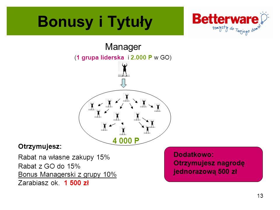 Bonusy i Tytuły Manager (1 grupa liderska i 2.000 P w GO) 13 4 000 P Otrzymujesz: Rabat na własne zakupy 15% Rabat z GO do 15% Bonus Managerski z grup