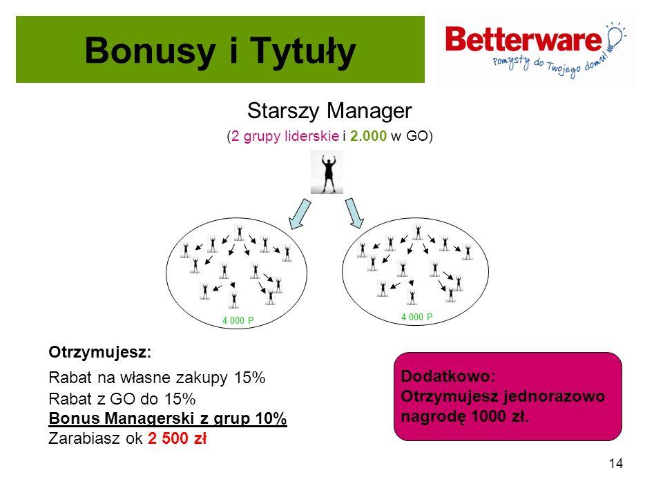 Bonusy i Tytuły Starszy Manager (2 grupy liderskie i 2.000 w GO) 14 4 000 P Otrzymujesz: Rabat na własne zakupy 15% Rabat z GO do 15% Bonus Managerski