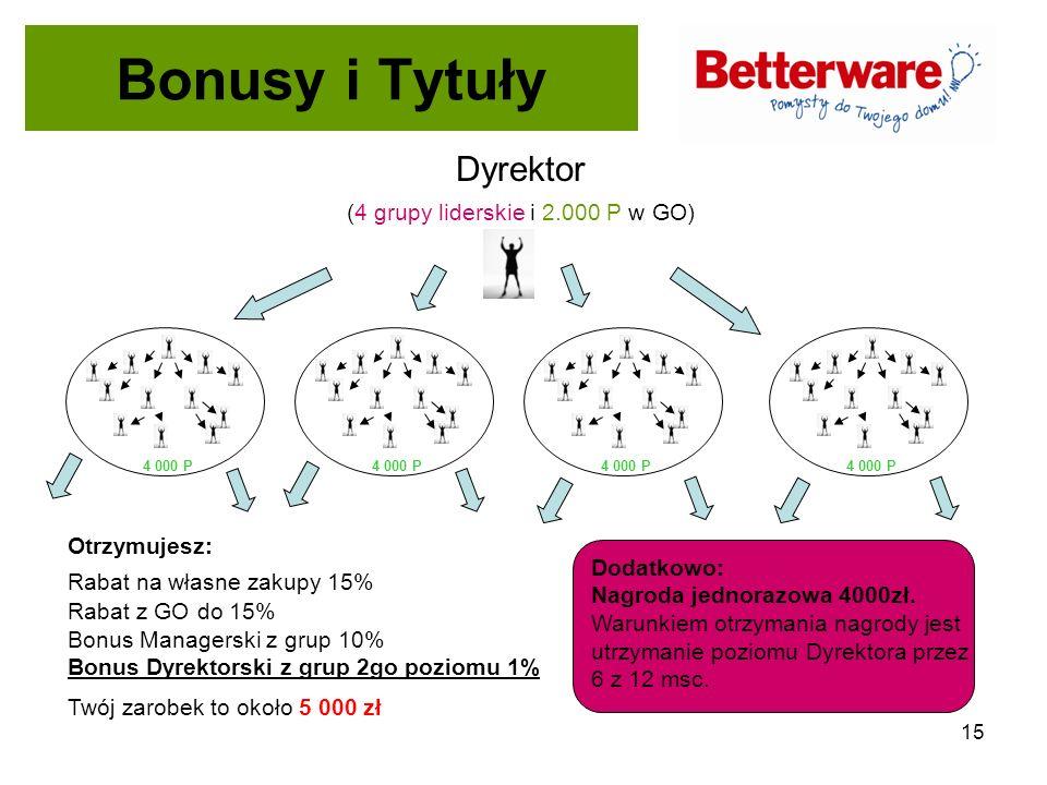 Bonusy i Tytuły Dyrektor (4 grupy liderskie i 2.000 P w GO) 15 4 000 P Otrzymujesz: Rabat na własne zakupy 15% Rabat z GO do 15% Bonus Managerski z gr