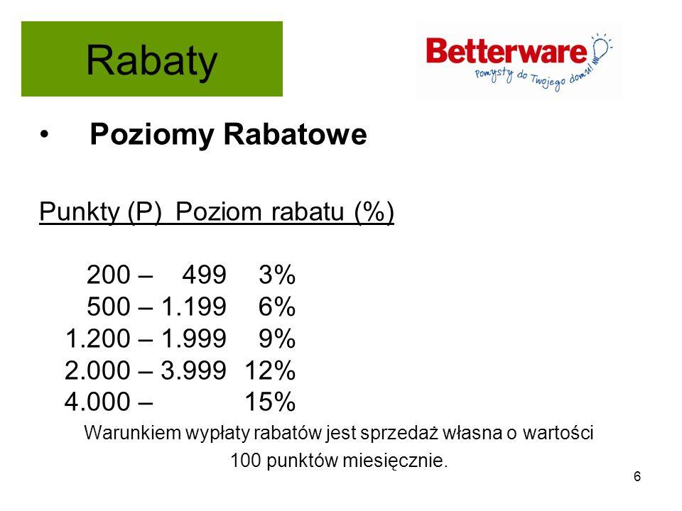 Rabaty Poziomy Rabatowe Punkty (P)Poziom rabatu (%) 200 – 499 3% 500 – 1.199 6% 1.200 – 1.999 9% 2.000 – 3.99912% 4.000 –15% Warunkiem wypłaty rabatów