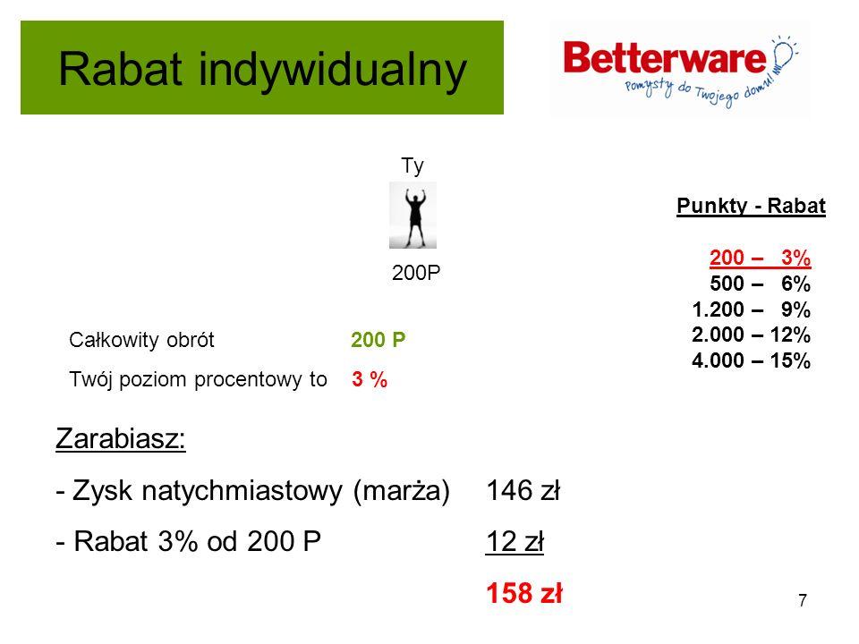 Rabat indywidualny 7 Punkty - Rabat 200 – 3% 500 – 6% 1.200 – 9% 2.000 – 12% 4.000 – 15% Ty 200P Całkowity obrót 200 P Twój poziom procentowy to 3 % Z