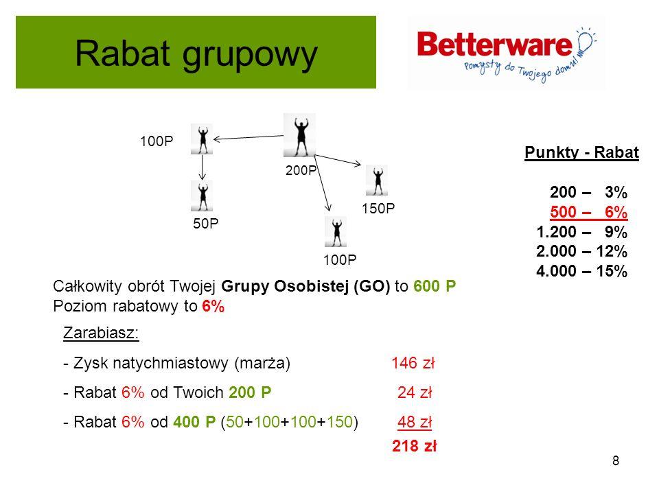 Rabat grupowy 8 200P Punkty - Rabat 200 – 3% 500 – 6% 1.200 – 9% 2.000 – 12% 4.000 – 15% 100P 150P 100P 50P Całkowity obrót Twojej Grupy Osobistej (GO