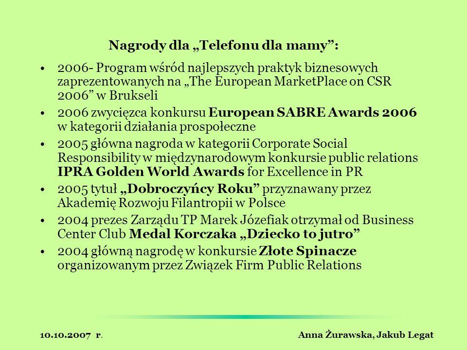 10.10.2007 r. Anna Żurawska, Jakub Legat Nagrody dla Telefonu dla mamy: 2006- Program wśród najlepszych praktyk biznesowych zaprezentowanych na The Eu