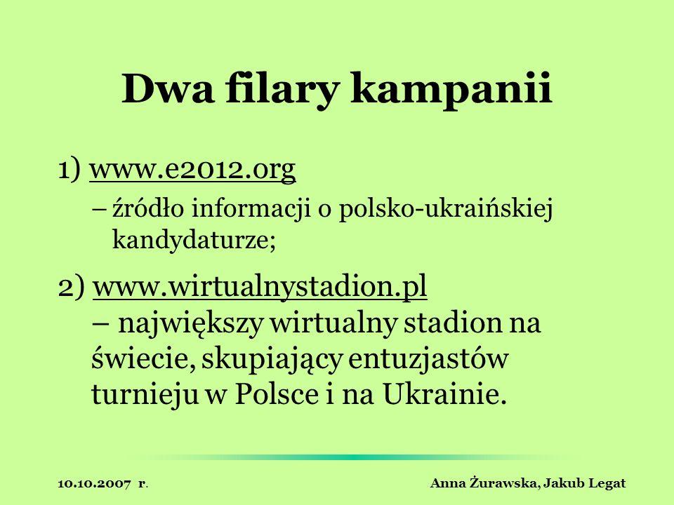 10.10.2007 r. Anna Żurawska, Jakub Legat Dwa filary kampanii 1) www.e2012.org –źródło informacji o polsko-ukraińskiej kandydaturze; 2) www.wirtualnyst