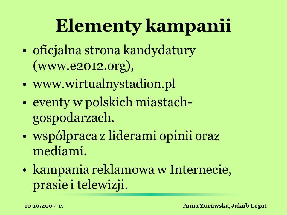 10.10.2007 r. Anna Żurawska, Jakub Legat Elementy kampanii oficjalna strona kandydatury (www.e2012.org), www.wirtualnystadion.pl eventy w polskich mia