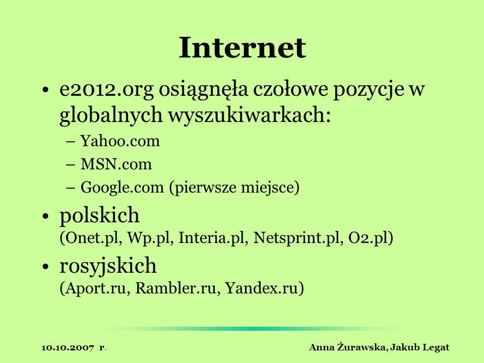 10.10.2007 r. Anna Żurawska, Jakub Legat Internet e2012.org osiągnęła czołowe pozycje w globalnych wyszukiwarkach: –Yahoo.com –MSN.com –Google.com (pi