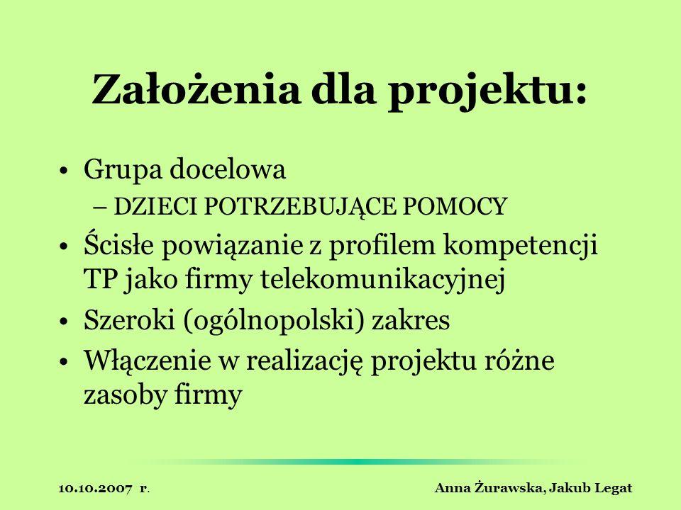 10.10.2007 r.Anna Żurawska, Jakub Legat Badania wstępne W czerwcu 2003 r.