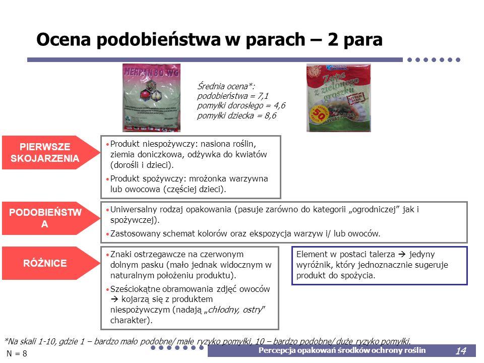 Percepcja opakowań środków ochrony roślin 14 Ocena podobieństwa w parach – 2 para PIERWSZE SKOJARZENIA Produkt niespożywczy: nasiona roślin, ziemia do