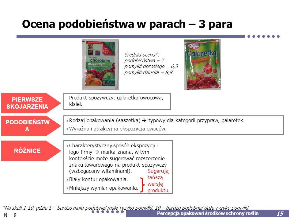 Percepcja opakowań środków ochrony roślin 15 Ocena podobieństwa w parach – 3 para PIERWSZE SKOJARZENIA Produkt spożywczy: galaretka owocowa, kisiel. P