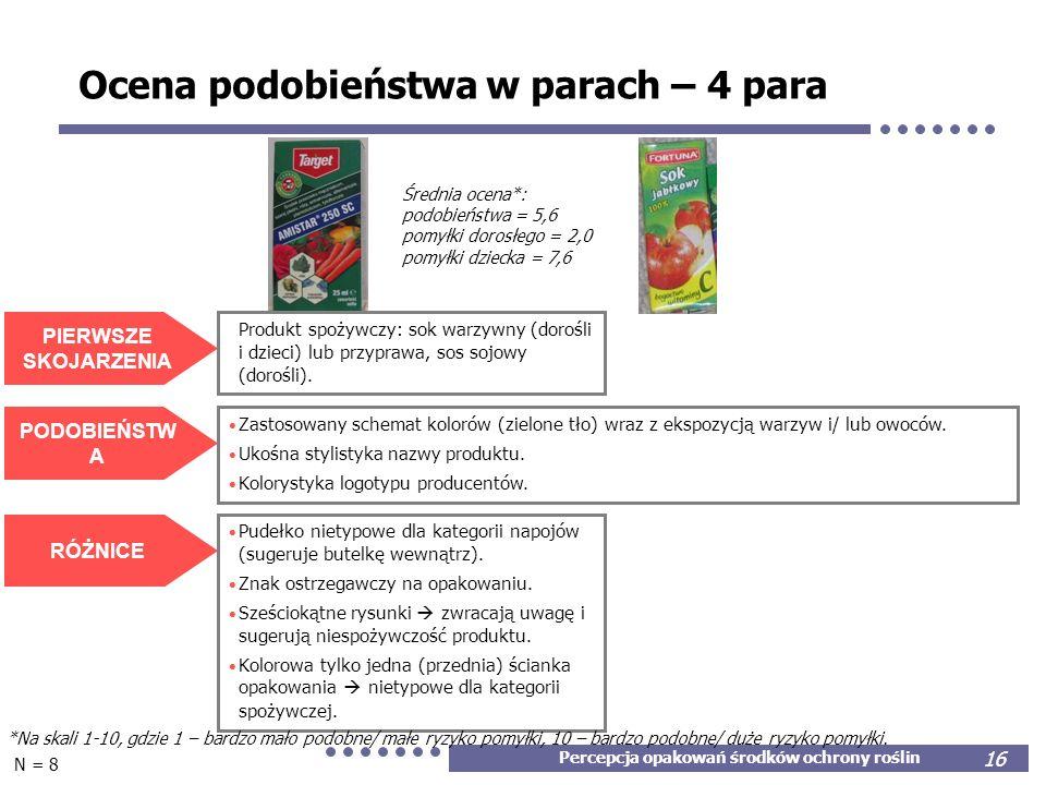 Percepcja opakowań środków ochrony roślin 16 Ocena podobieństwa w parach – 4 para PIERWSZE SKOJARZENIA Produkt spożywczy: sok warzywny (dorośli i dzie
