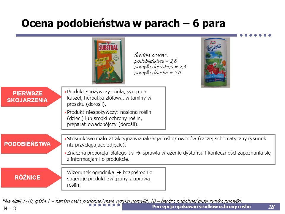 Percepcja opakowań środków ochrony roślin 18 Ocena podobieństwa w parach – 6 para PIERWSZE SKOJARZENIA Produkt spożywczy: zioła, syrop na kaszel, herb