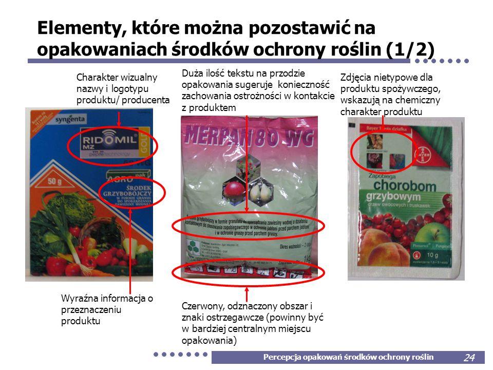 Percepcja opakowań środków ochrony roślin 24 Elementy, które można pozostawić na opakowaniach środków ochrony roślin (1/2) Charakter wizualny nazwy i