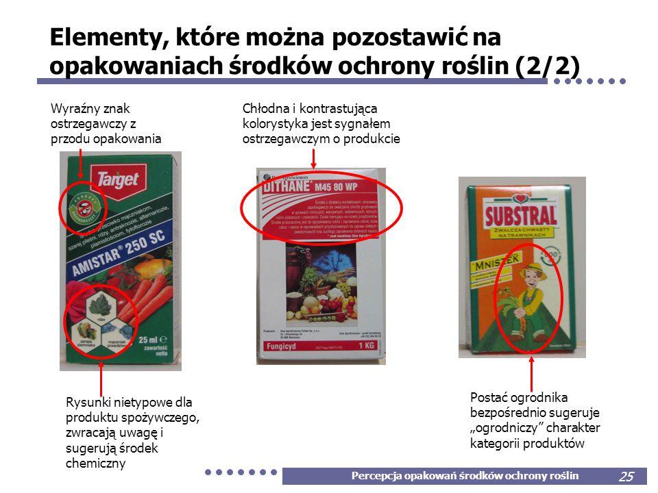 Percepcja opakowań środków ochrony roślin 25 Elementy, które można pozostawić na opakowaniach środków ochrony roślin (2/2) Wyraźny znak ostrzegawczy z
