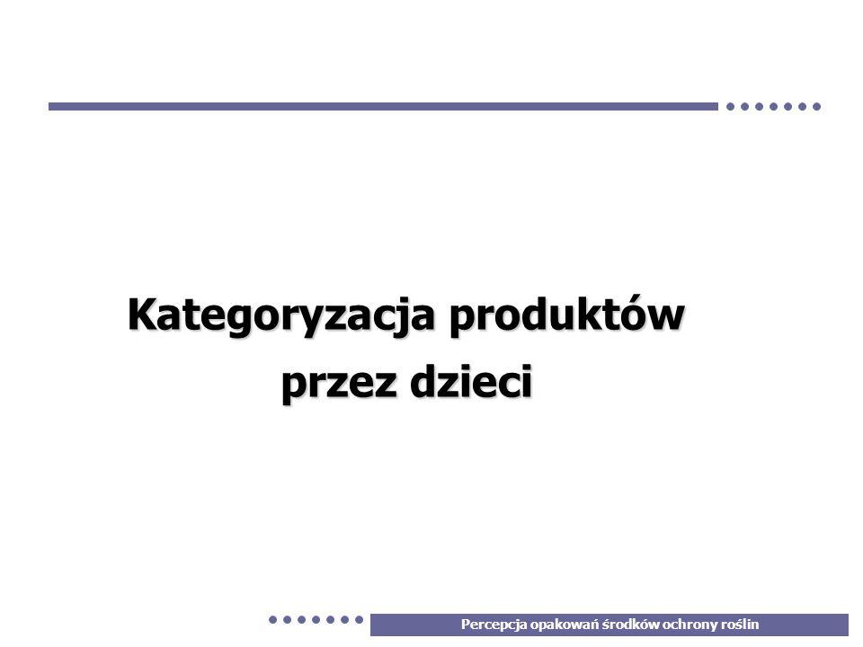 Percepcja opakowań środków ochrony roślin 9 Kategoryzacja produktów przez dzieci