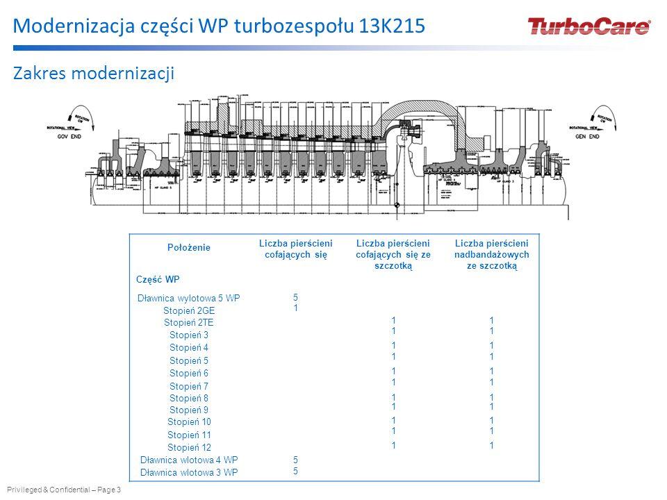 Privileged & Confidential – Page 3 Modernizacja części WP turbozespołu 13K215 Zakres modernizacji Położenie Liczba pierścieni cofających się Liczba pi