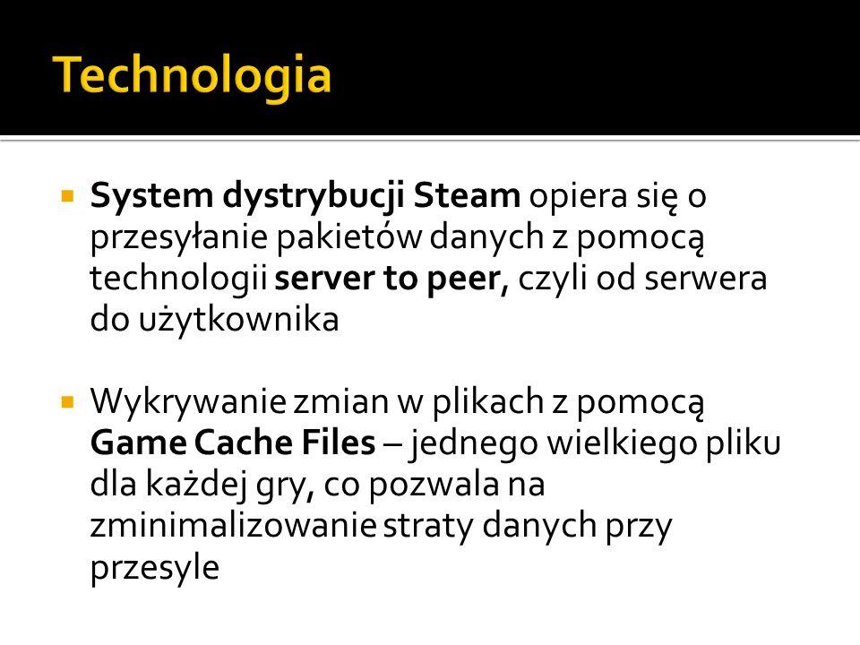 System dystrybucji Steam opiera się o przesyłanie pakietów danych z pomocą technologii server to peer, czyli od serwera do użytkownika Wykrywanie zmia