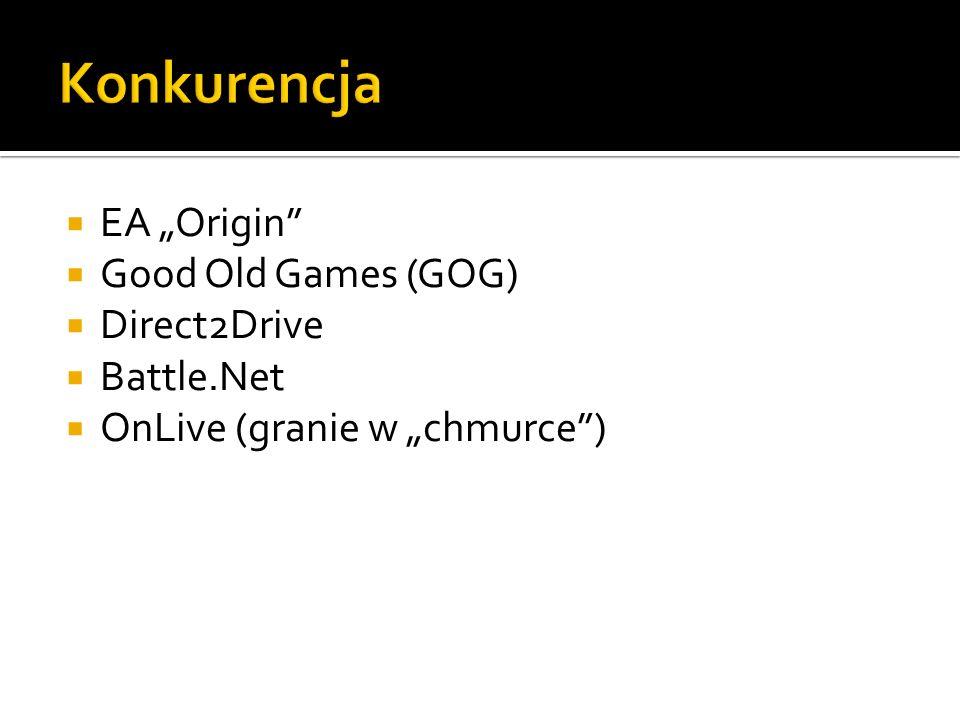 EA Origin Good Old Games (GOG) Direct2Drive Battle.Net OnLive (granie w chmurce)