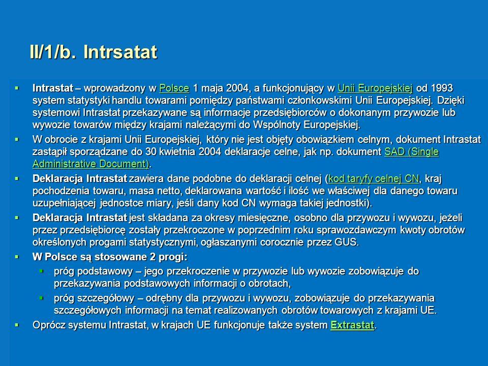 Intrastat – wprowadzony w Polsce 1 maja 2004, a funkcjonujący w Unii Europejskiej od 1993 system statystyki handlu towarami pomiędzy państwami członko