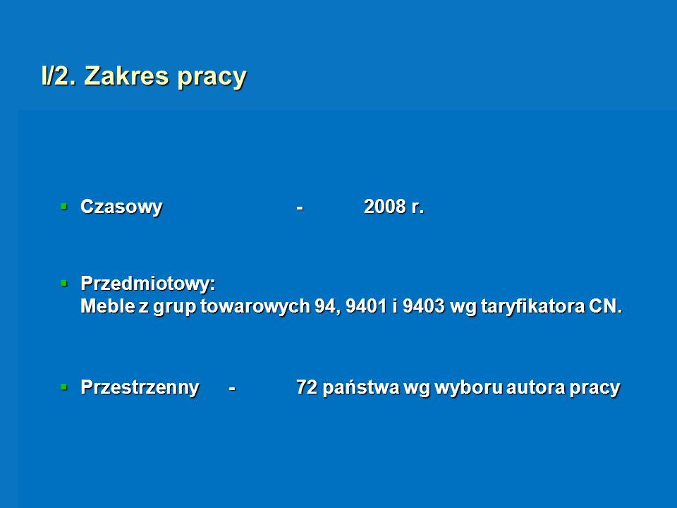 I/2. Zakres pracy Czasowy-2008 r. Czasowy-2008 r. Przedmiotowy: Meble z grup towarowych 94, 9401 i 9403 wg taryfikatora CN. Przedmiotowy: Meble z grup