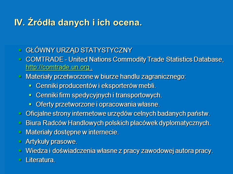 GŁÓWNY URZĄD STATYSTYCZNY GŁÓWNY URZĄD STATYSTYCZNY COMTRADE - United Nations Commodity Trade Statistics Database, http://comtrade.un.org. COMTRADE -
