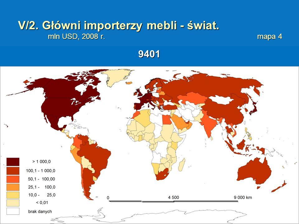 V/2. Główni importerzy mebli - świat. mln USD, 2008 r.mapa 4 9401