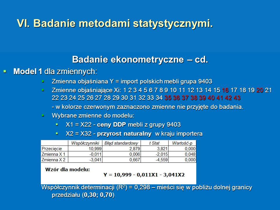 Badanie ekonometryczne – cd. Model 1 dla zmiennych: Model 1 dla zmiennych: Zmienna objaśniana Y = import polskich mebli grupa 9403 Zmienna objaśniana