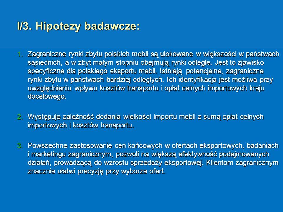 I/3. Hipotezy badawcze: 1.Zagraniczne rynki zbytu polskich mebli są ulokowane w większości w państwach sąsiednich, a w zbyt małym stopniu obejmują ryn