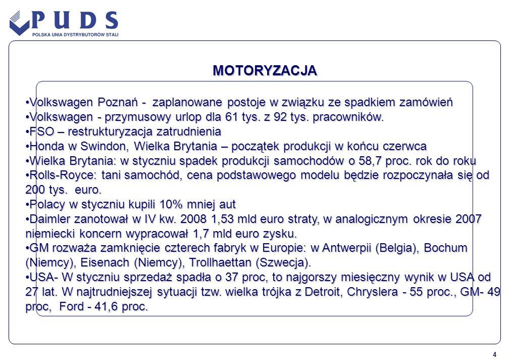 5 RYNEK STALI NA ŚWIECIE I W POLSCE Czechy i Słowacja- spadek produkcji stali w 2009 wyniesie około 20 procent.