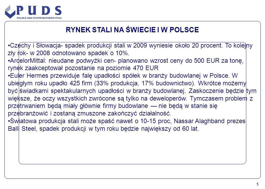 5 RYNEK STALI NA ŚWIECIE I W POLSCE Czechy i Słowacja- spadek produkcji stali w 2009 wyniesie około 20 procent. To kolejny zły rok- w 2008 odnotowano