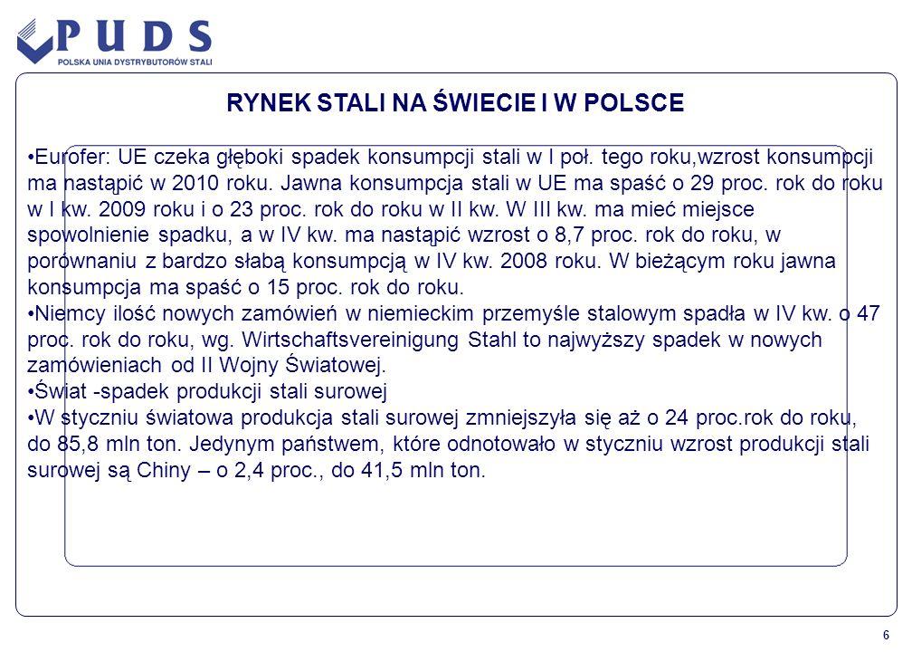 7 RYNEK STALI NA ŚWIECIE I W POLSCE Spadek produkcji stali w styczniu 2009