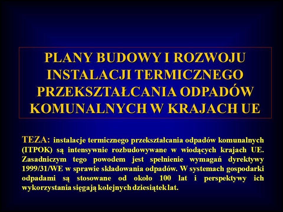 Aktualnie: 66 ITPOK (2006) 66 ITPOK (2006) 18,5 mln Mg/a termicznie przekształconych odpadów komunalnych (2007) 18,5 mln Mg/a termicznie przekształconych odpadów komunalnych (2007) Plany rozbudowy: wobec tzw.