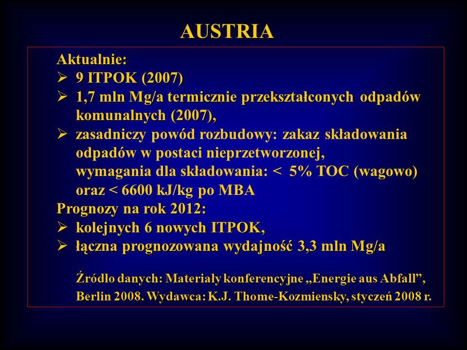 NAJNOWSZE ITPOK W AUSTRII Land/miejscowośćIlość liniiWydajność całkowita [ Mg/h ] Rodzaj technologii Rok uruchomienia Wiedeń EBS Wiedeń Pfaffenau 1212 110 000 250 000 fluidalna rusztowa 2004 jesień 2008 Dolna Austria Dürnrohr (rozbud.) 2300 000 regionalna rusztowa2007 Górna Austria Wels 2 2230 000 regionalna rusztowa2005 (rozbudowa o drugą linię koszt ok.