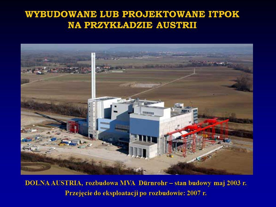 WYBUDOWANE LUB PROJEKTOWANE ITPOK NA PRZYKŁADZIE AUSTRII Górna Austria, Wels 2 – uruchomienie październik 2005 Wydajność 230 000 Mg/a, koszt ok.