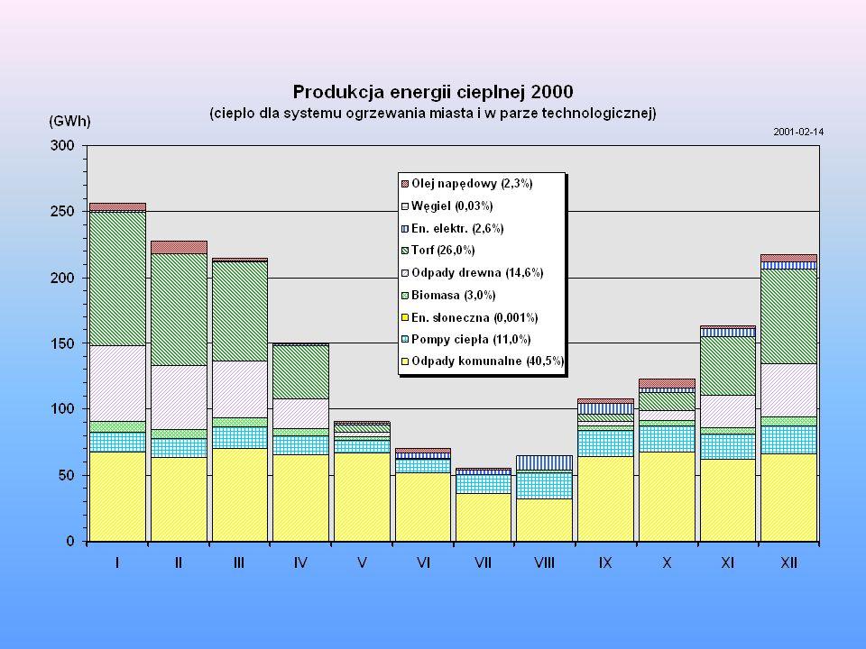 CYKL UZGADNIANIA I CZAS REALIZACJI INWESTYCJI SPALARNI ODPADÓW Na przykładzie instalacji dla ARNOLDSTEIN – Austria (od momentu opracowania koncepcji i przeprowadzenia referendum) 14 lutego 1999 r.