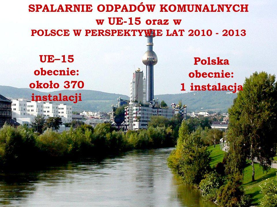 UE-15 obecnie: około 26 % (43 mln Mg/a) udziału w stosowanych metodach przeróbki odpadów SPALARNIE ODPADÓW KOMUNALNYCH w UE-15 oraz w POLSCE W PERSPEKTYWIE LAT 2010 - 2014 Polska około 2014 r.