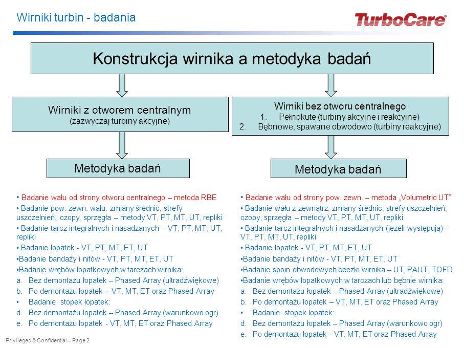 Wirniki turbin - badania Badanie wału od strony otworu centralnego – metoda RBE Badanie pow. zewn. wału: zmiany średnic, strefy uszczelnień, czopy, sp