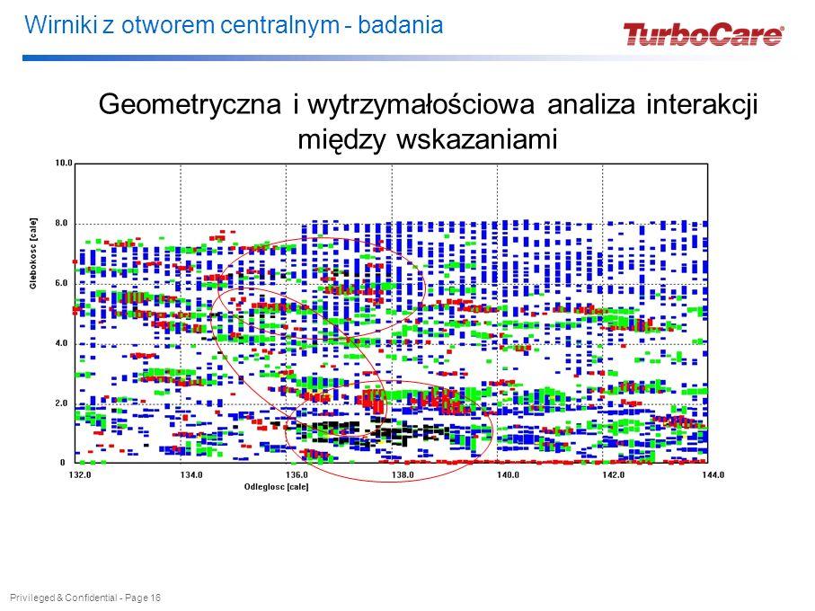 Wirniki z otworem centralnym - badania Privileged & Confidential - Page 16 Geometryczna i wytrzymałościowa analiza interakcji między wskazaniami