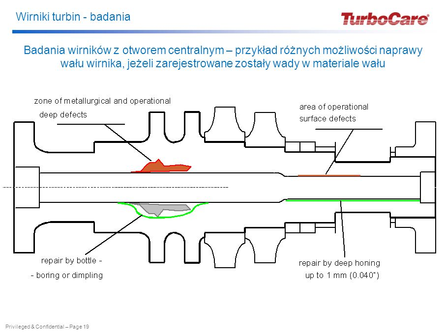 Wirniki turbin - badania Privileged & Confidential – Page 19 Badania wirników z otworem centralnym – przykład różnych możliwości naprawy wału wirnika,